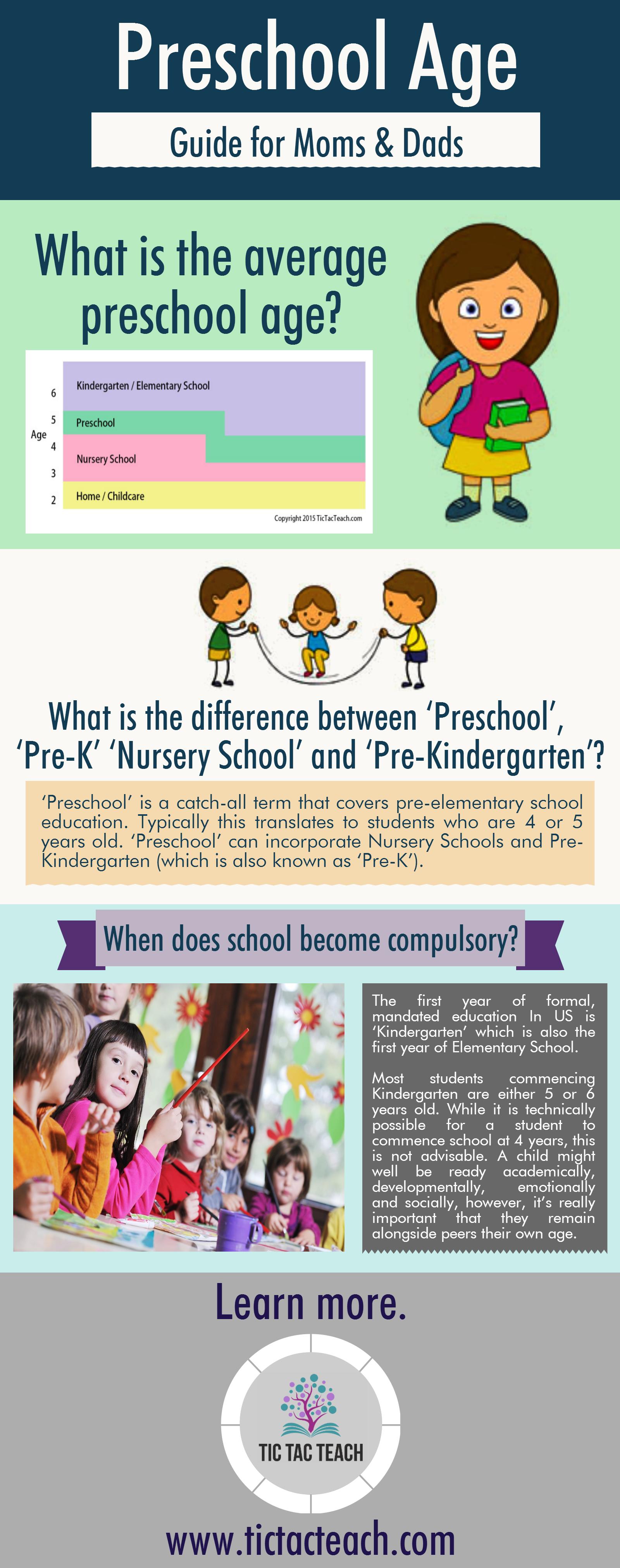 Preschool Age 1 - Pre Kindergarten Age